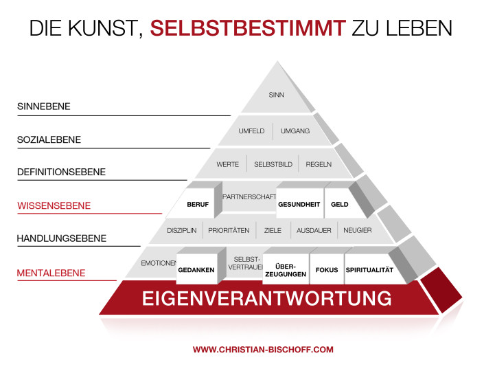 pyramide_selbstbestimmt